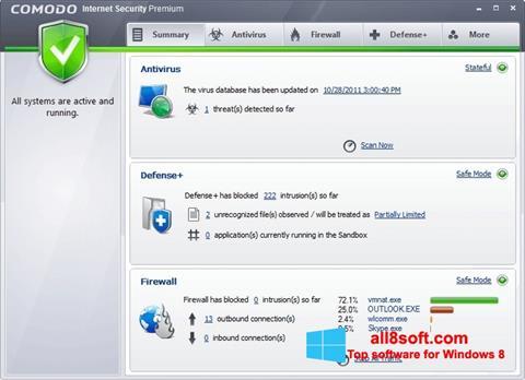 Снимка на екрана Comodo Internet Security за Windows 8