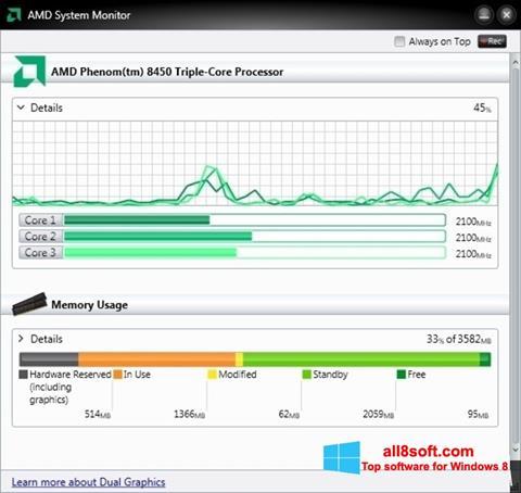 Снимка на екрана AMD System Monitor за Windows 8