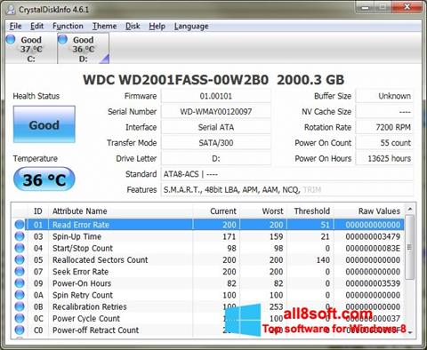 Снимка на екрана CrystalDiskInfo за Windows 8