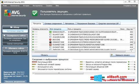 Снимка на екрана AVG за Windows 8