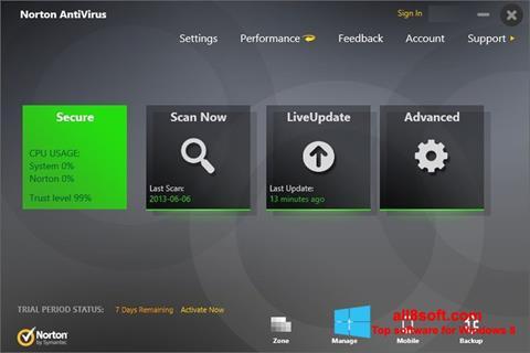Снимка на екрана Norton AntiVirus за Windows 8
