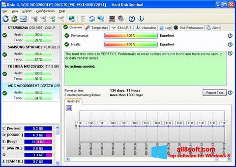 Снимка на екрана Hard Disk Sentinel за Windows 8