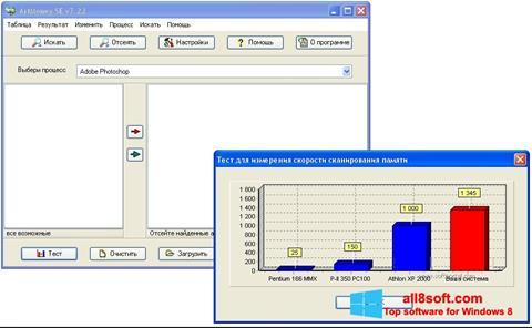 Снимка на екрана ArtMoney Pro за Windows 8
