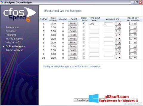 Снимка на екрана cFosSpeed за Windows 8
