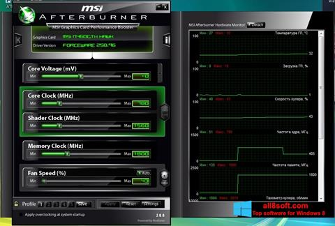 Снимка на екрана MSI Afterburner за Windows 8