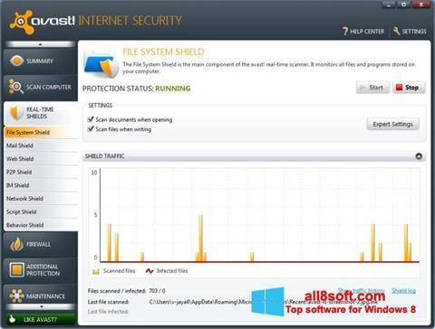 Снимка на екрана Avast Internet Security за Windows 8